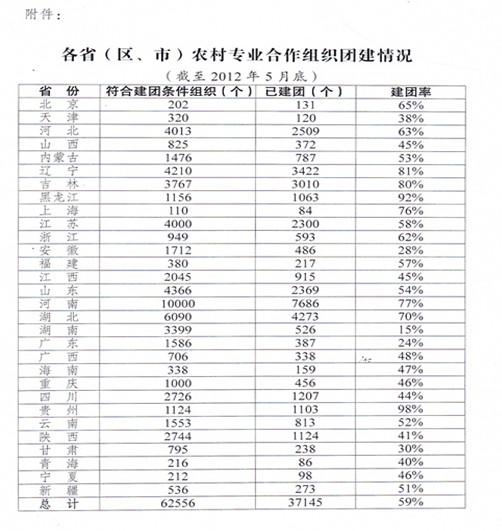 2013国考必考公文格式范例-申论-时政百分网