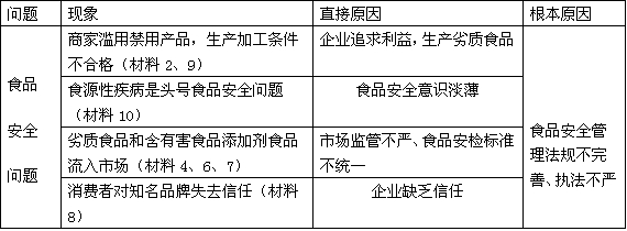2014申论答题技巧